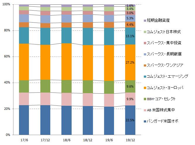 f:id:shimo1974:20200309233412p:plain