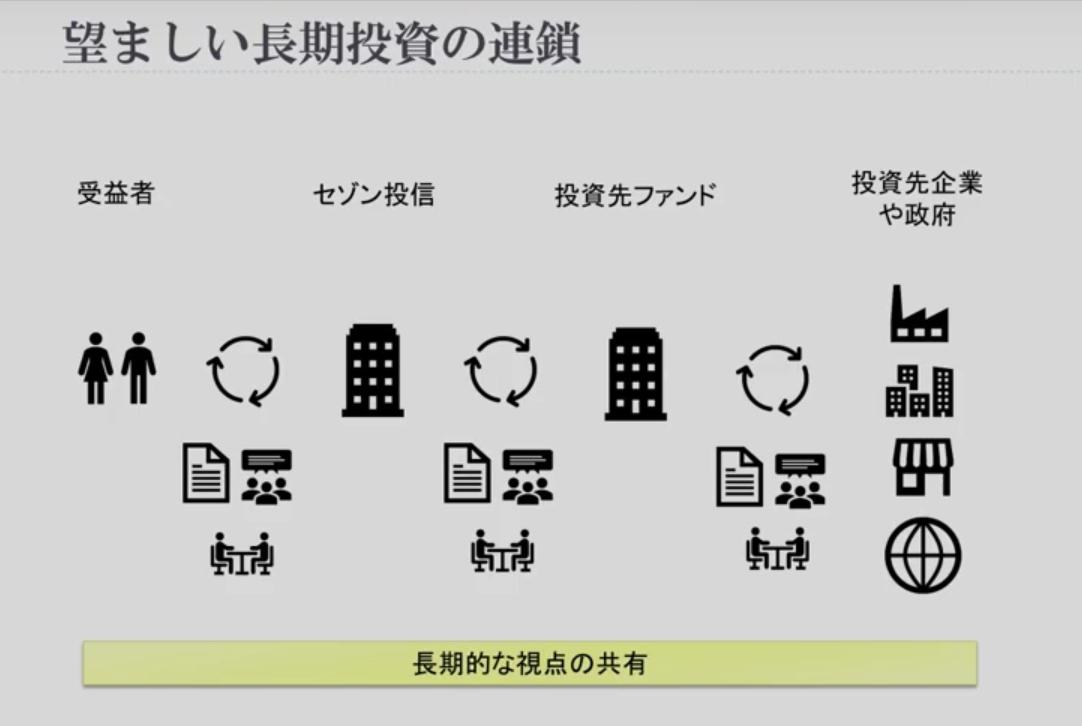 f:id:shimo1974:20200310001052j:plain