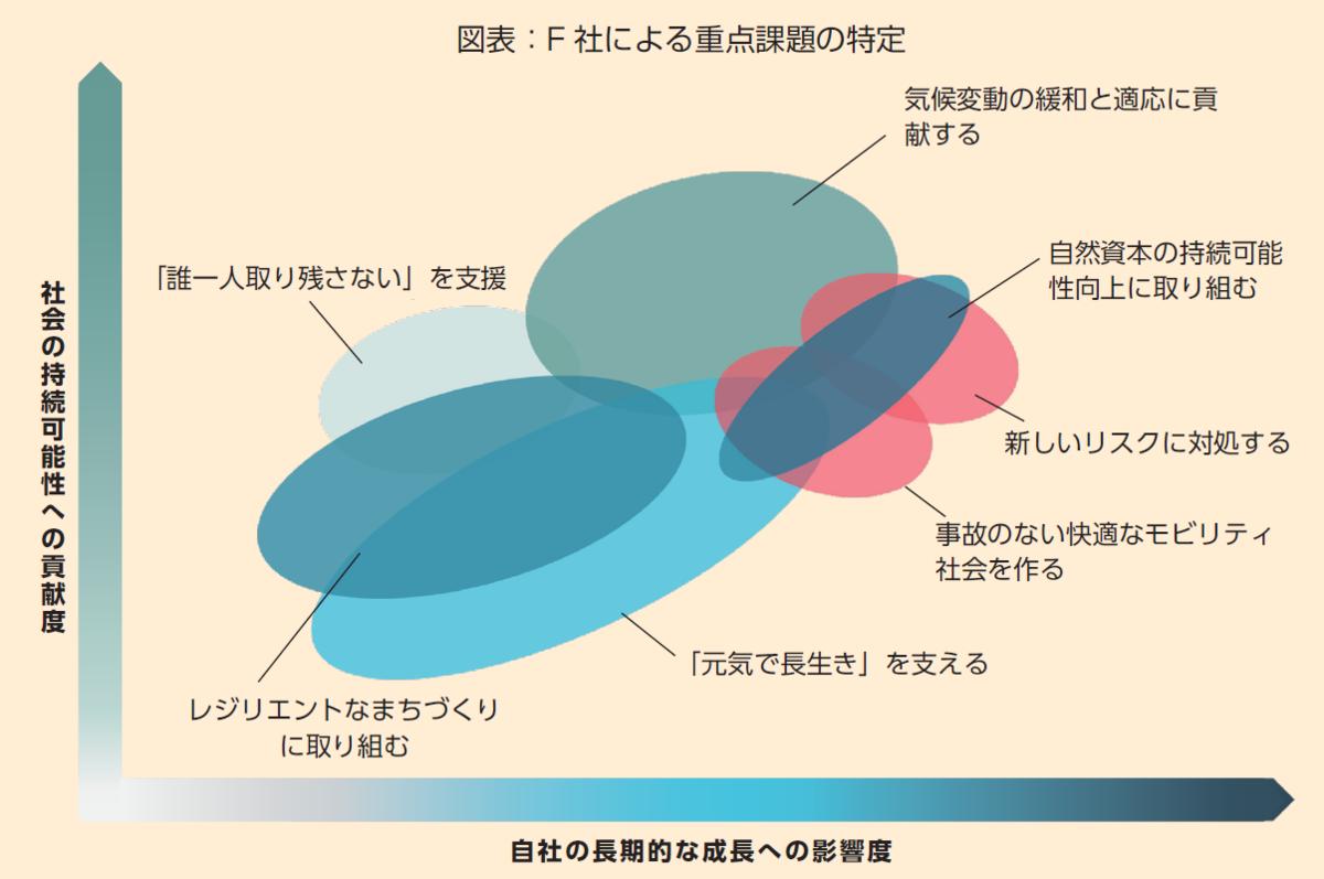 f:id:shimo1974:20200404231814p:plain