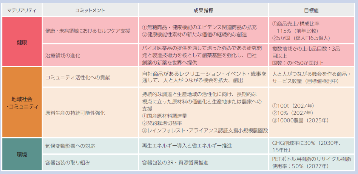 f:id:shimo1974:20200404233724p:plain