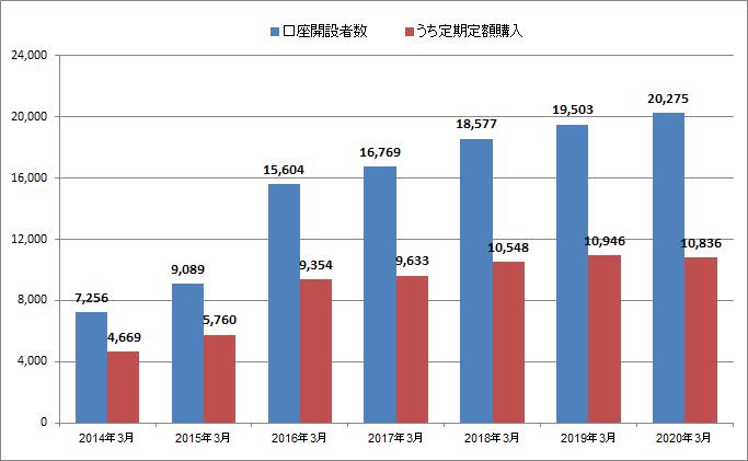 f:id:shimo1974:20200416222843p:plain