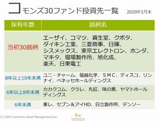 f:id:shimo1974:20200426224259p:plain