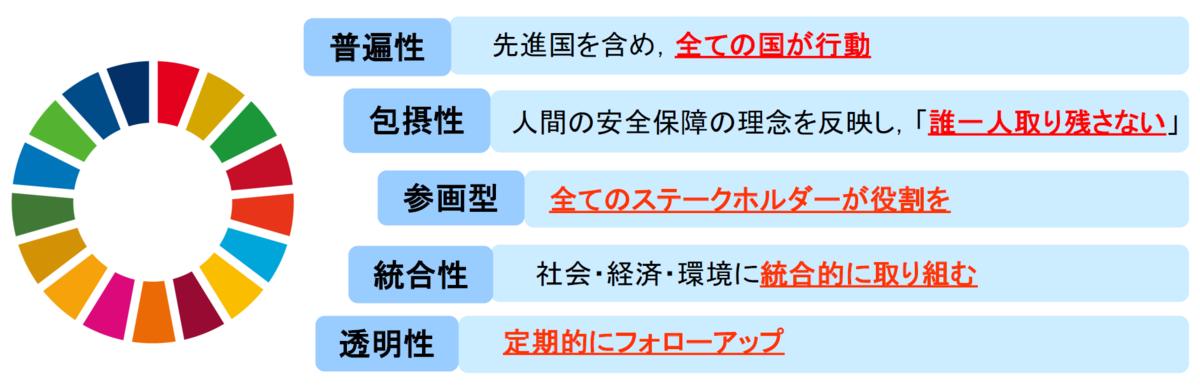 f:id:shimo1974:20200626234133p:plain