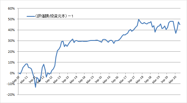 f:id:shimo1974:20200701230254p:plain