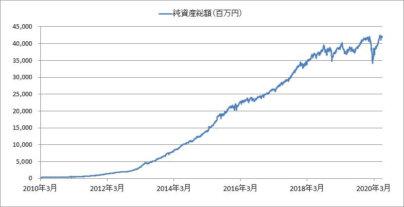 f:id:shimo1974:20200711185145p:plain