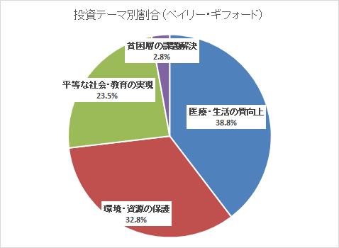 f:id:shimo1974:20200720185712p:plain