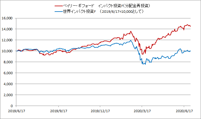 f:id:shimo1974:20200720205217p:plain