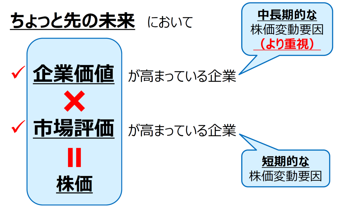 f:id:shimo1974:20200723000630p:plain