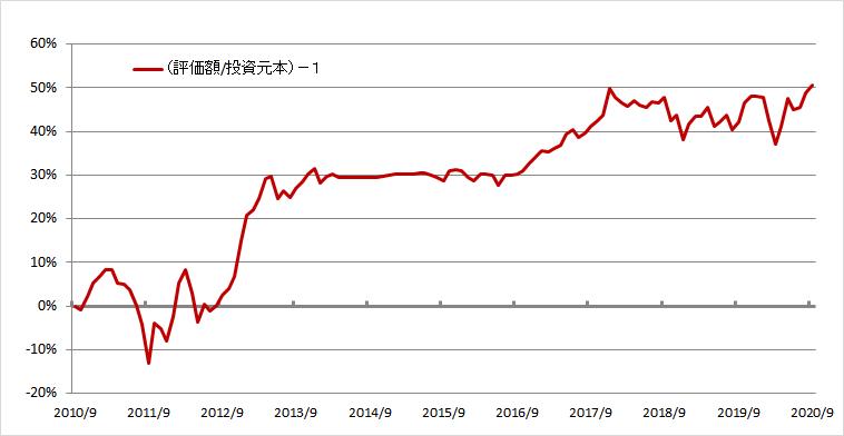 f:id:shimo1974:20201001183037p:plain