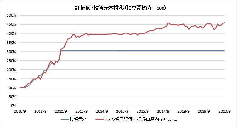 f:id:shimo1974:20201001183218p:plain