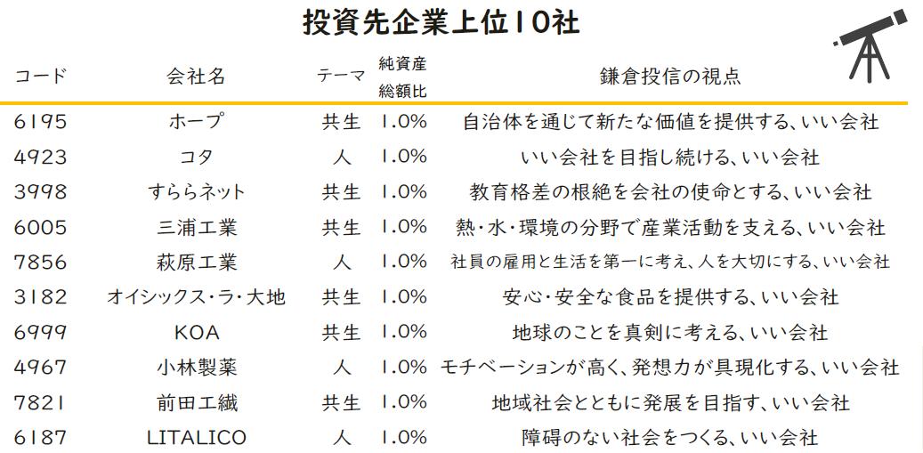 f:id:shimo1974:20201009100544p:plain