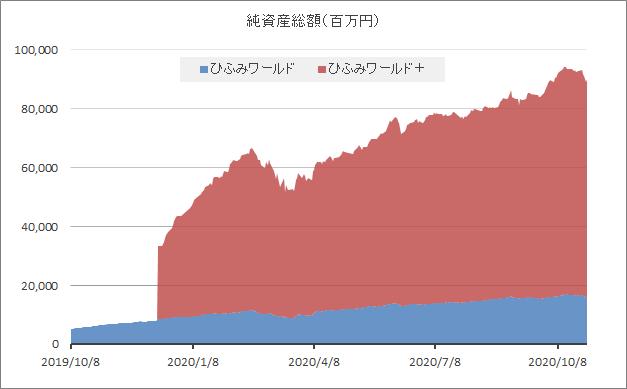 f:id:shimo1974:20201112225509p:plain