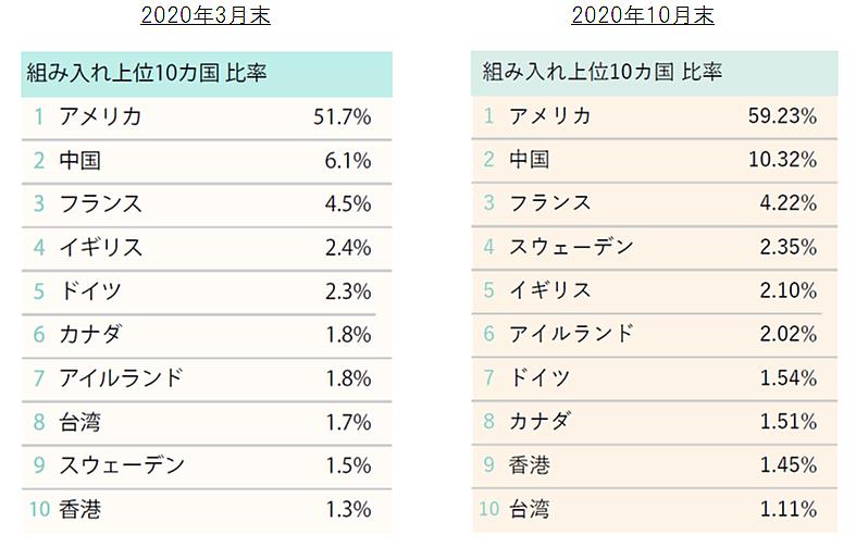 f:id:shimo1974:20201113085116p:plain