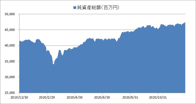 f:id:shimo1974:20210110213012p:plain