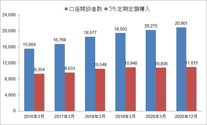 f:id:shimo1974:20210110213526p:plain