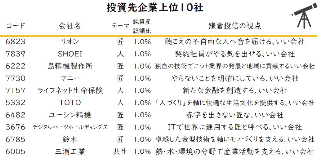 f:id:shimo1974:20210111220424p:plain