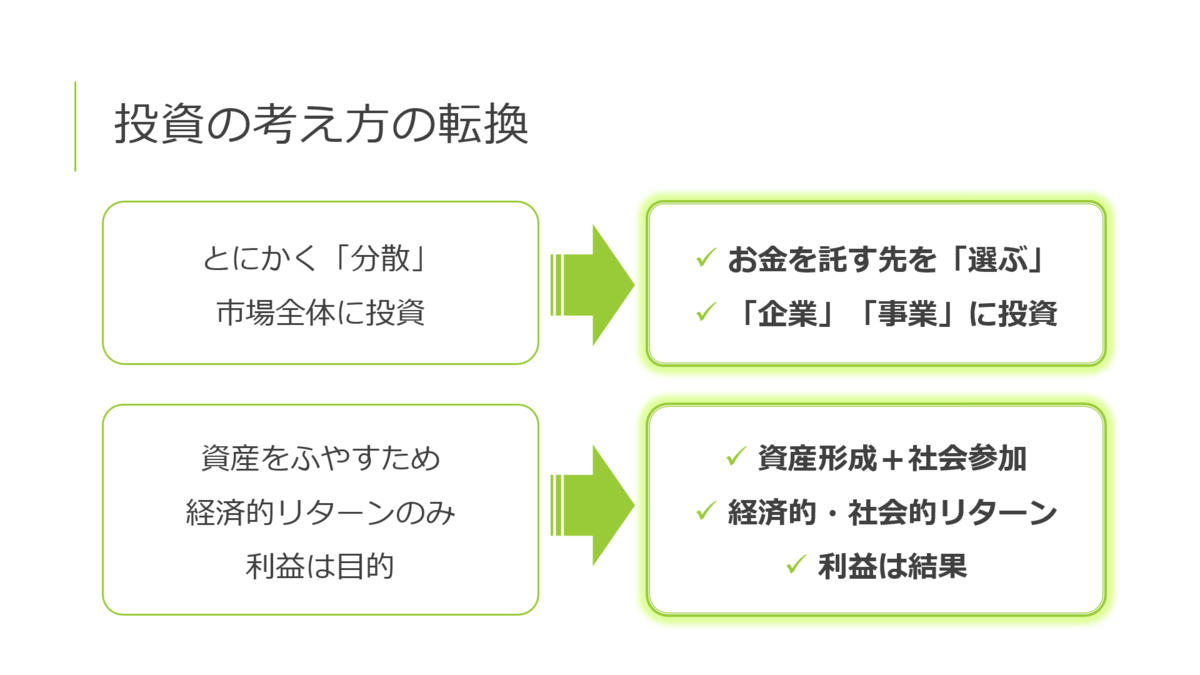 f:id:shimo1974:20210408224859p:plain