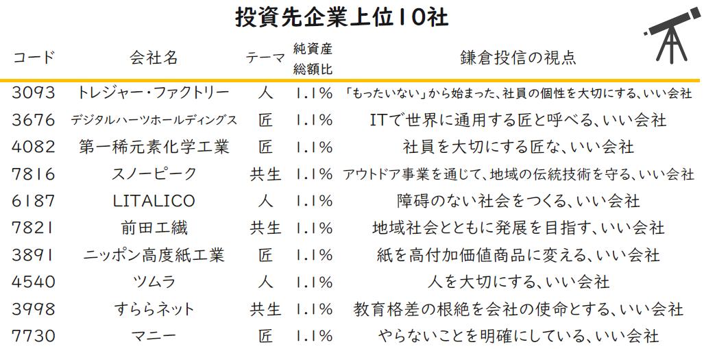 f:id:shimo1974:20210411112412p:plain