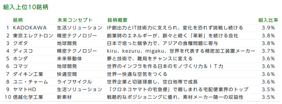 f:id:shimo1974:20210506214012p:plain
