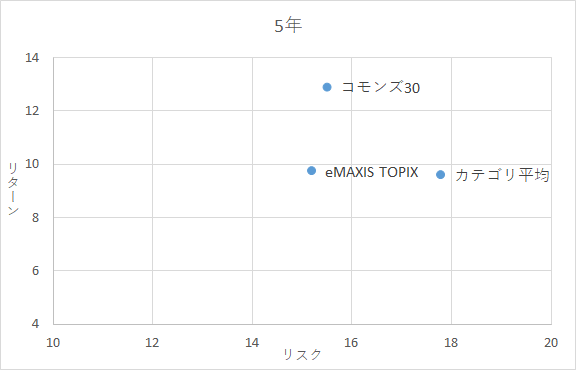 f:id:shimo1974:20210507104824p:plain