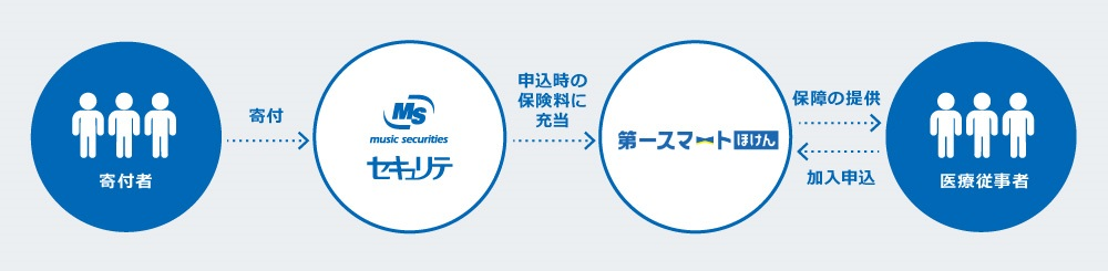 f:id:shimo1974:20210522163029j:plain