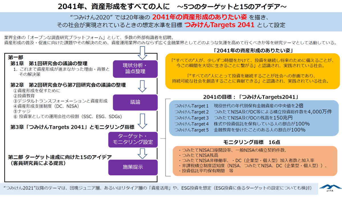f:id:shimo1974:20210605124352p:plain