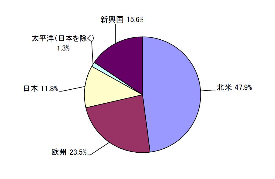 f:id:shimo1974:20210612115657p:plain