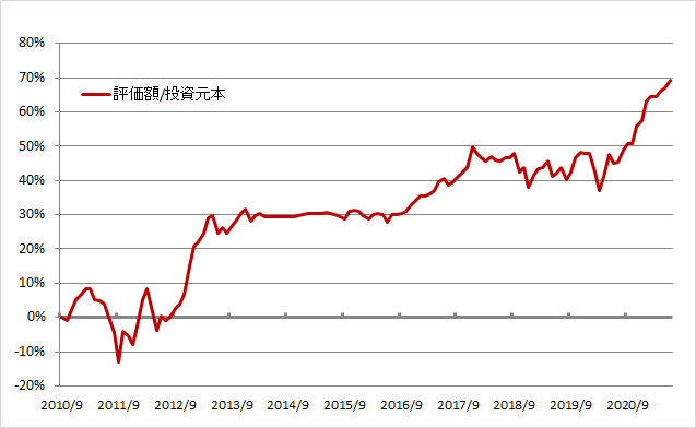 f:id:shimo1974:20210702101117p:plain