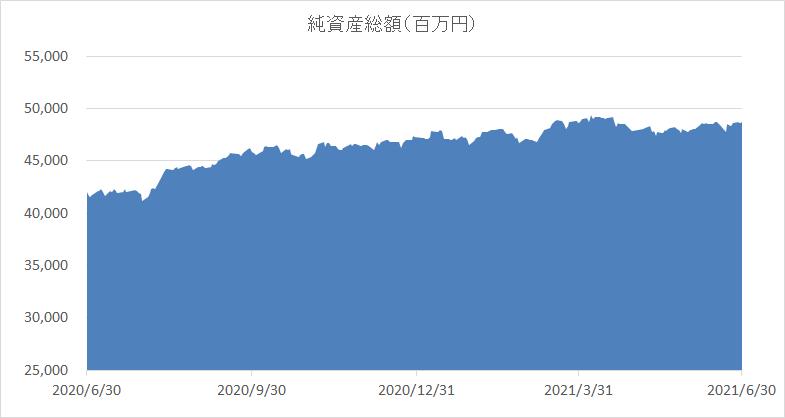 f:id:shimo1974:20210713212549p:plain