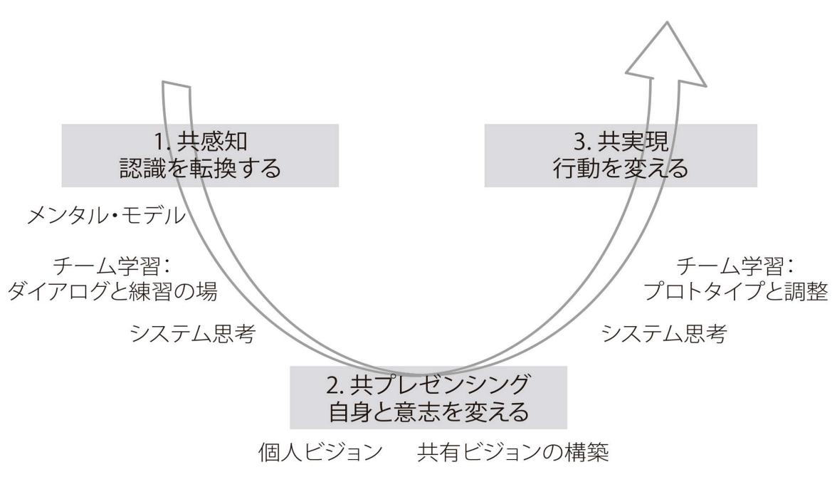 f:id:shimobayashi:20210409212008p:plain