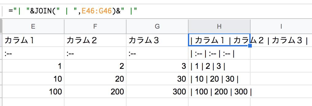 f:id:shimodach:20191120164202p:plain:w500