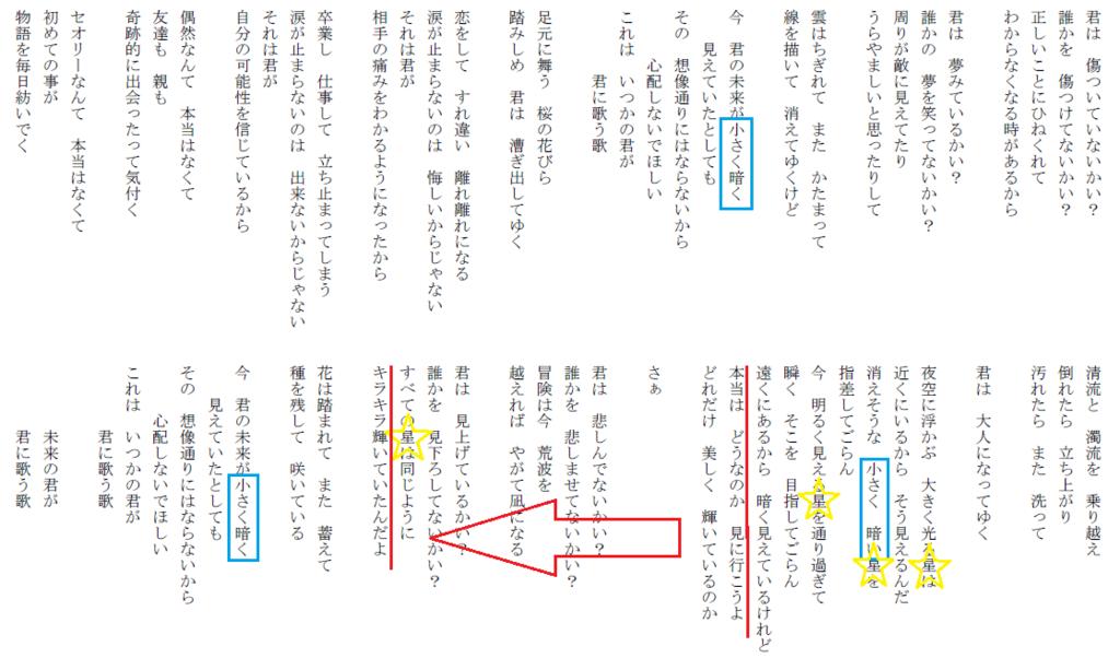 f:id:shimoemon:20170608200817p:plain