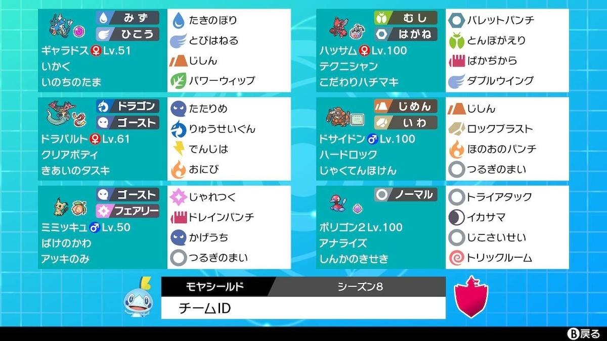 f:id:shimoken0128:20200801052155j:plain