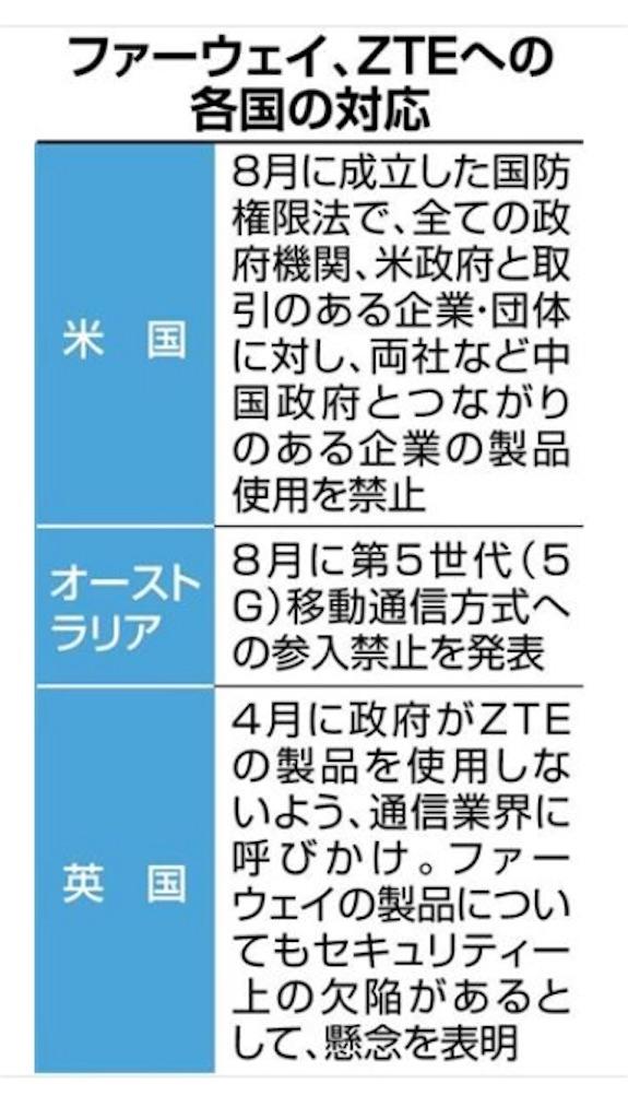 f:id:shimokitazawacinema:20180826184032j:image