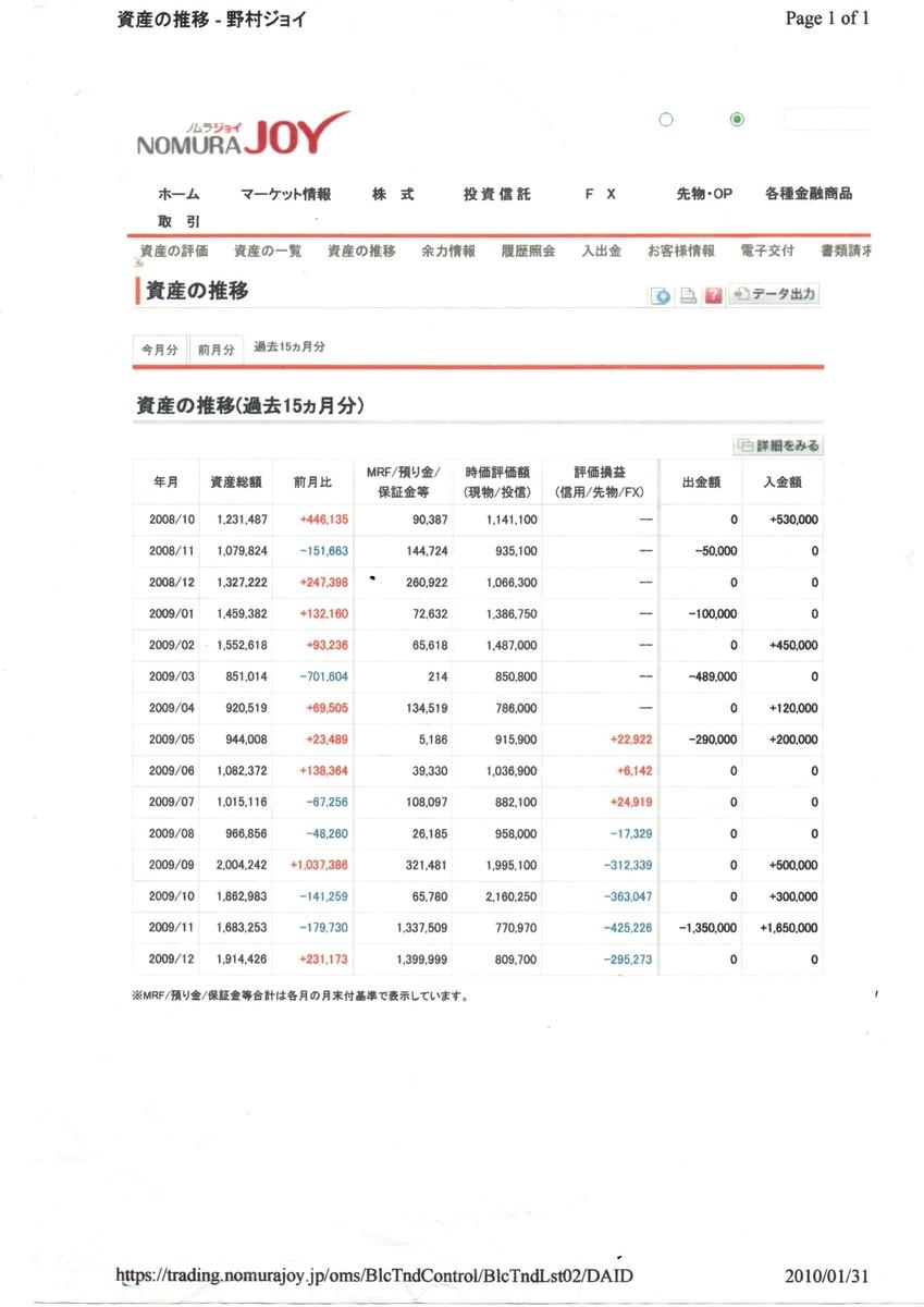 f:id:shimomura1205:20200308005432j:plain