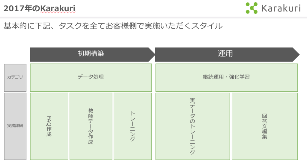 f:id:shimon-oda:20180529144620p:plain