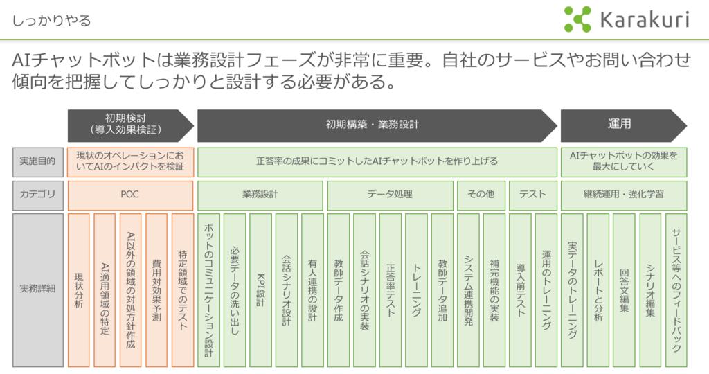 f:id:shimon-oda:20180529145129p:plain