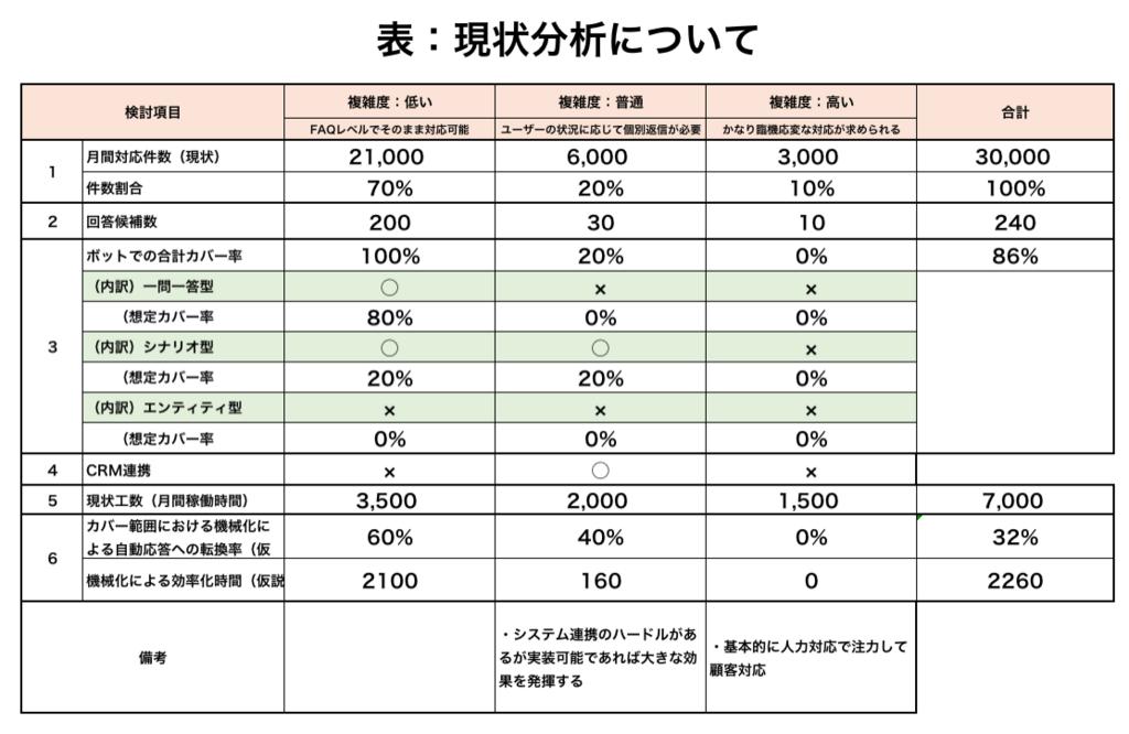 f:id:shimon-oda:20180531123003p:plain