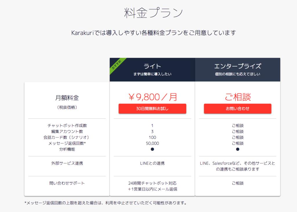 f:id:shimon-oda:20181001121206p:plain