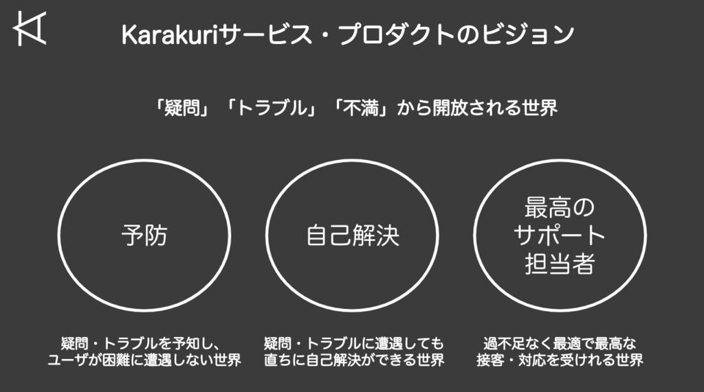 f:id:shimon-oda:20181122133016p:plain