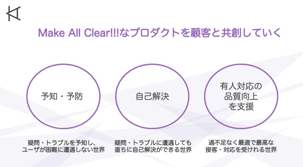 f:id:shimon-oda:20181217163046p:plain