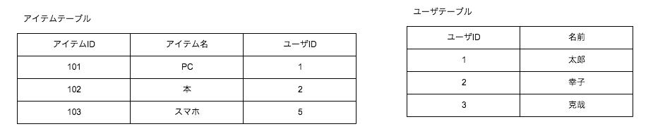 f:id:shimonss:20170305095844p:plain