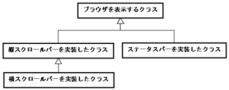 f:id:shimooka:20141208190228p:image