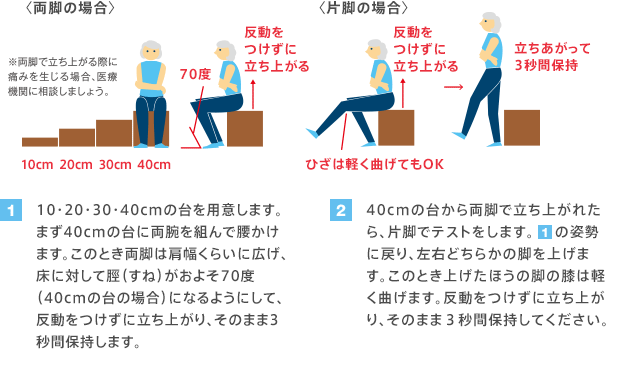 f:id:shimoshi-kentaro:20170517044643p:plain
