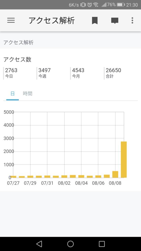 f:id:shimoshi-kentaro:20170810052251p:plain