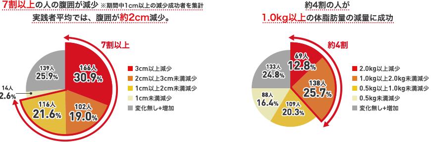 f:id:shimoshi-kentaro:20180211083357p:plain