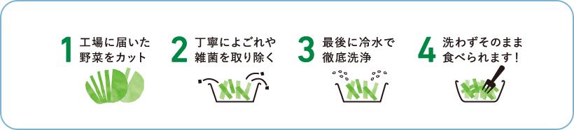 f:id:shimoshi-kentaro:20181014093349p:plain