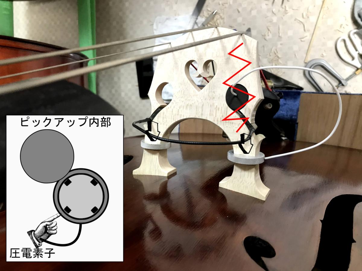 f:id:shimotaro3:20210127170353p:plain
