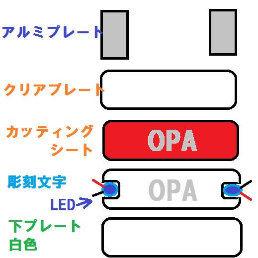 f:id:shimoten:20181205225308p:plain