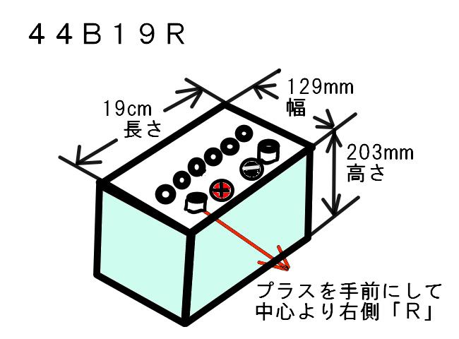 f:id:shimoten:20190403230546p:plain